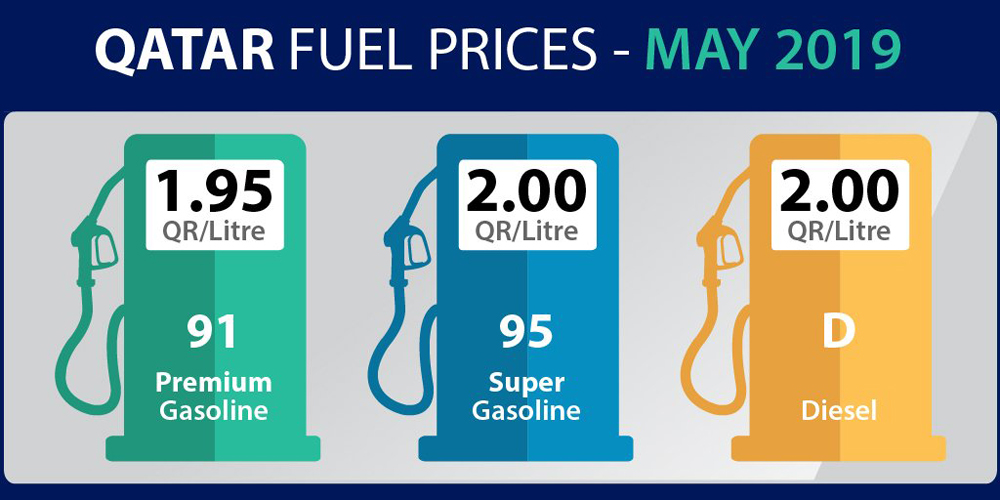 Photo of Petrol and diesel price increased in May