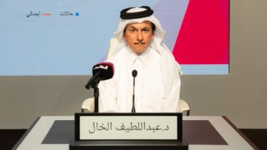 Photo of MOPH Official: Qatar In Talks With Several Pharmaceutical Companies To Procure COVID-19 Vaccine