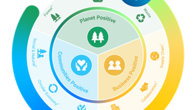 Photo of CHEP Unveils Global 2025 Sustainability Goals With The Ambition To Pioneer Regenerative Supply Chains