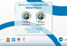 Photo of QIB Receives 4 Awards At The World's Best Islamic Banks Awards 2021